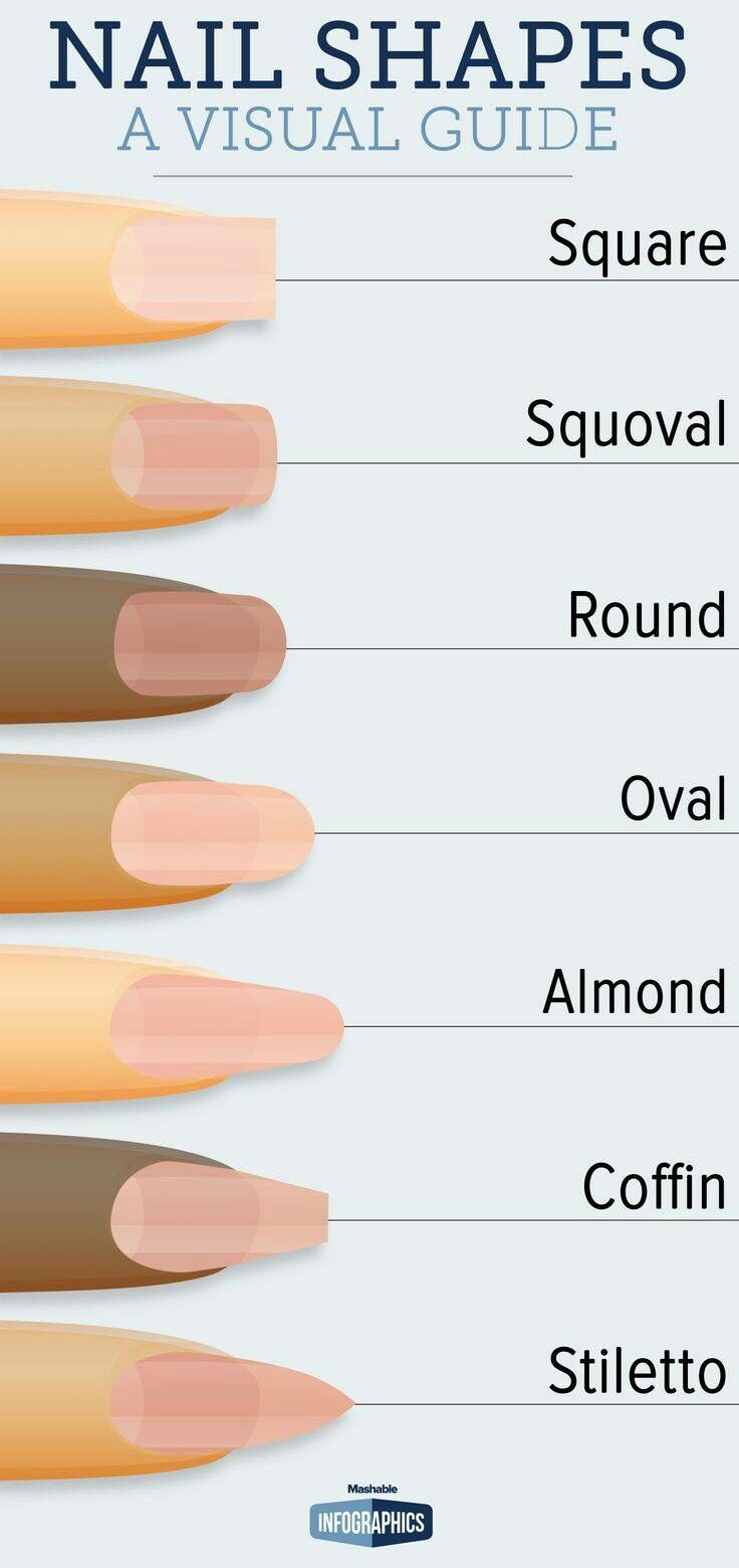 The different shapes of nails | polished | Pinterest | Shapes ...