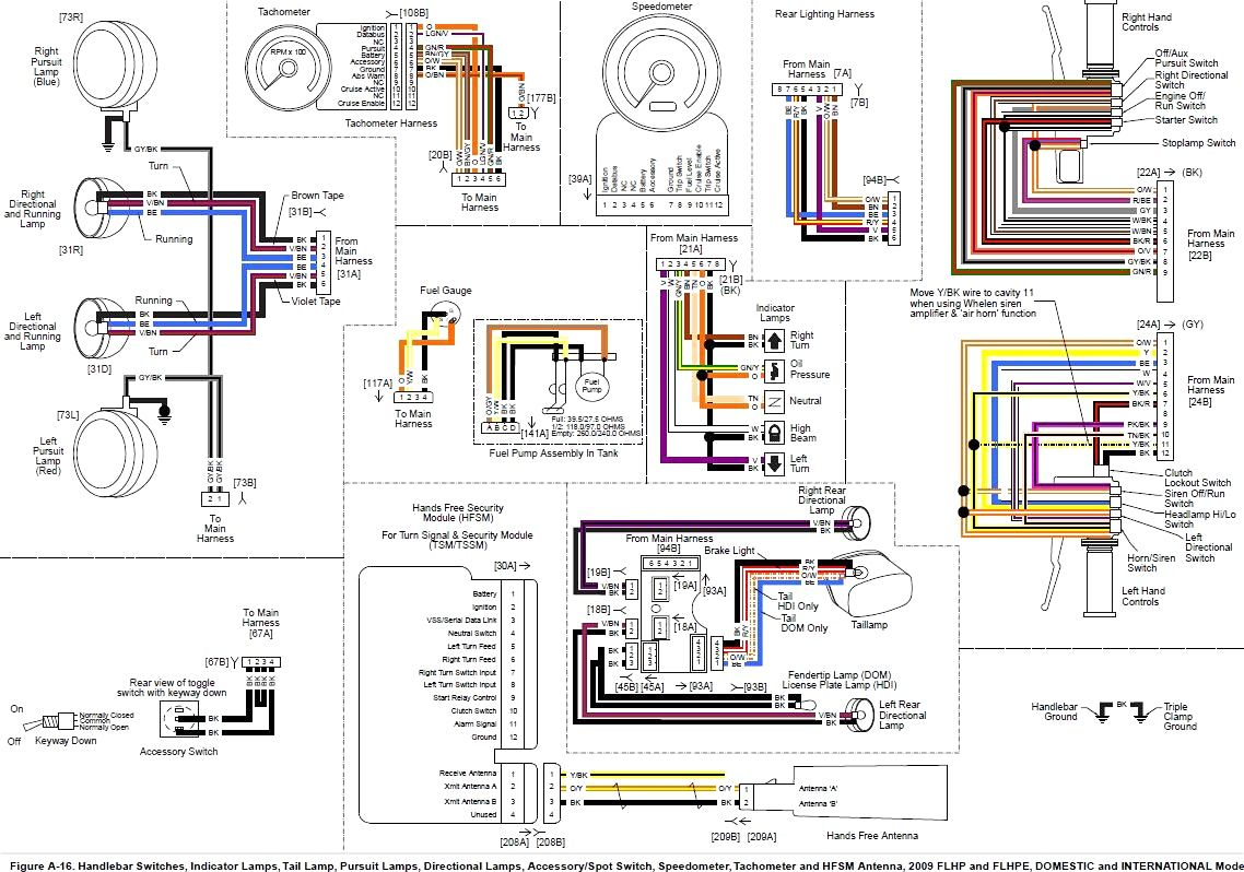 Harley Davidson Wiring Diagram Download And Diagram Harley Davidson Harley