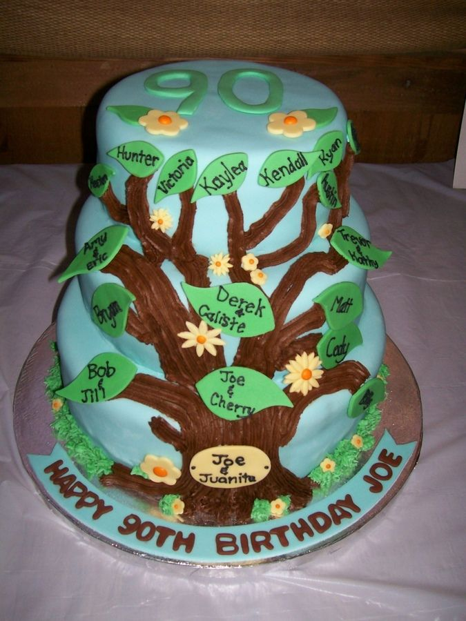 Th Birthday Cakes And Cake Ideas Happy Th Birthday - Family birthday cake ideas
