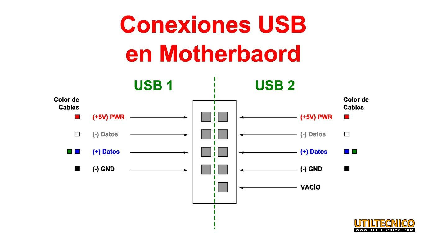 usb front panel wiring diagram wiring diagram data today usb front panel wiring diagram usb front panel wiring diagram [ 1366 x 768 Pixel ]