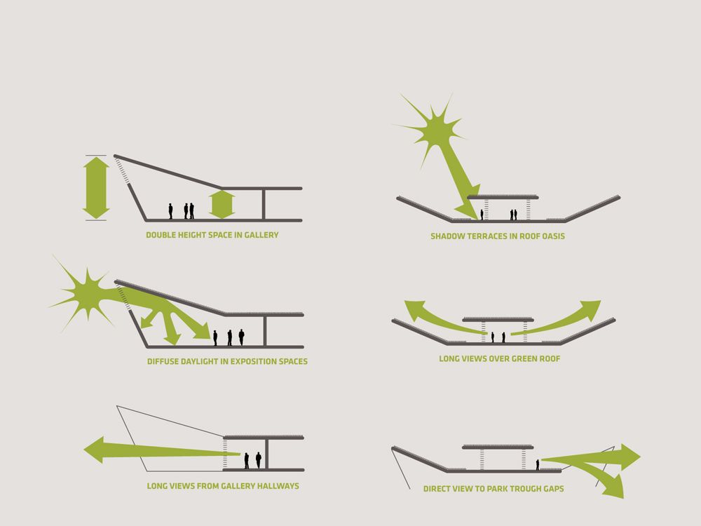 Architecture Design Sheet Format 93 best site analysis examples images on pinterest | architecture