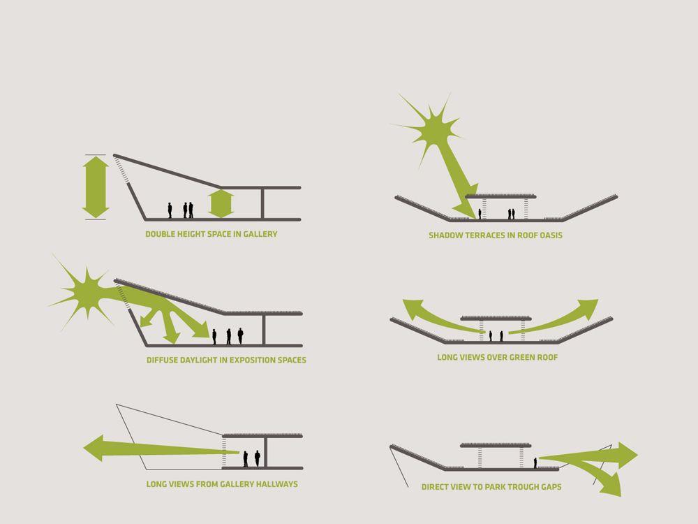 Gallery of lotus towers enota 3 d i a g r a m s for Movement architecture concept