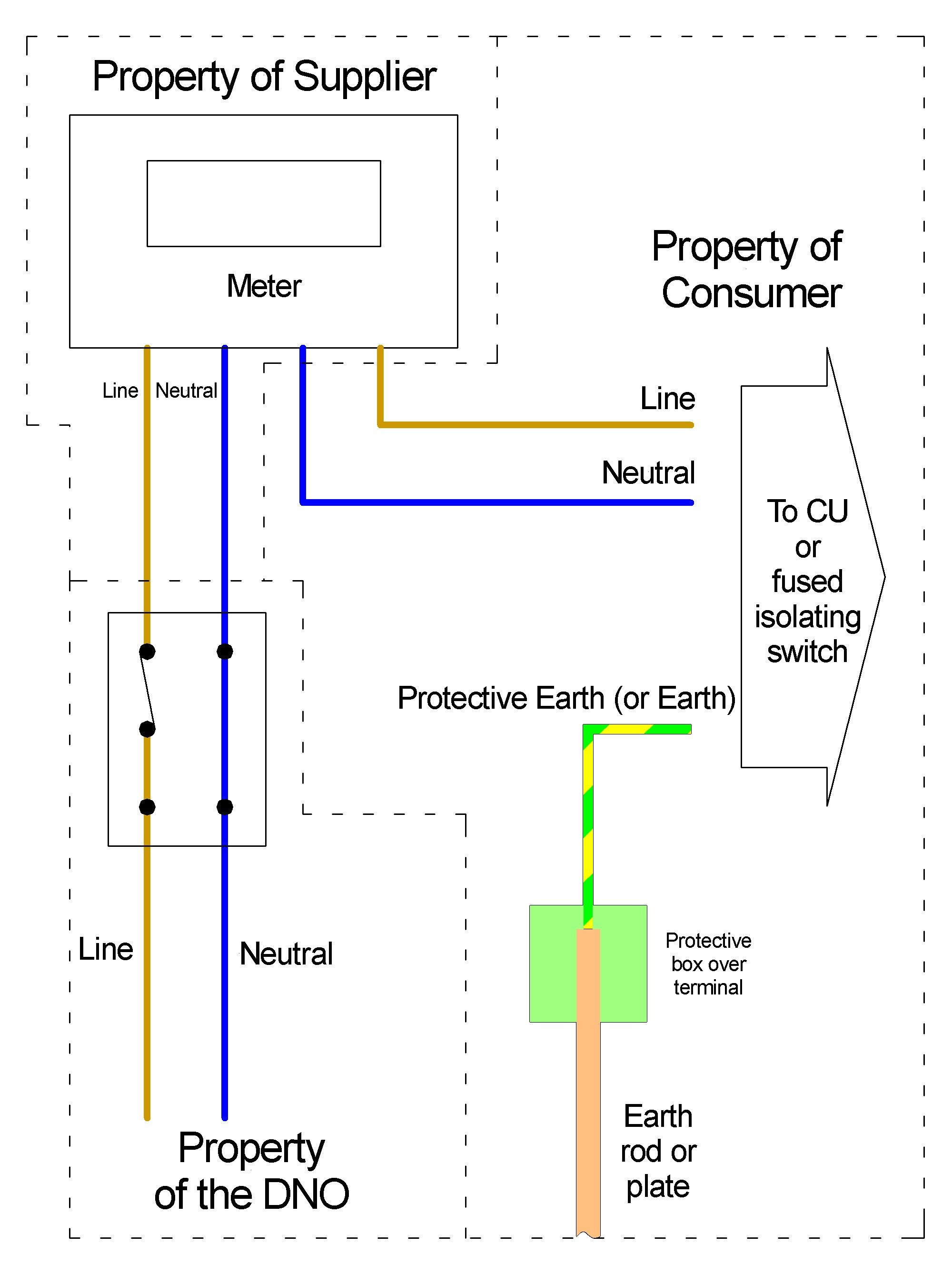 New Schematic Wiring Diagram For House Diagram