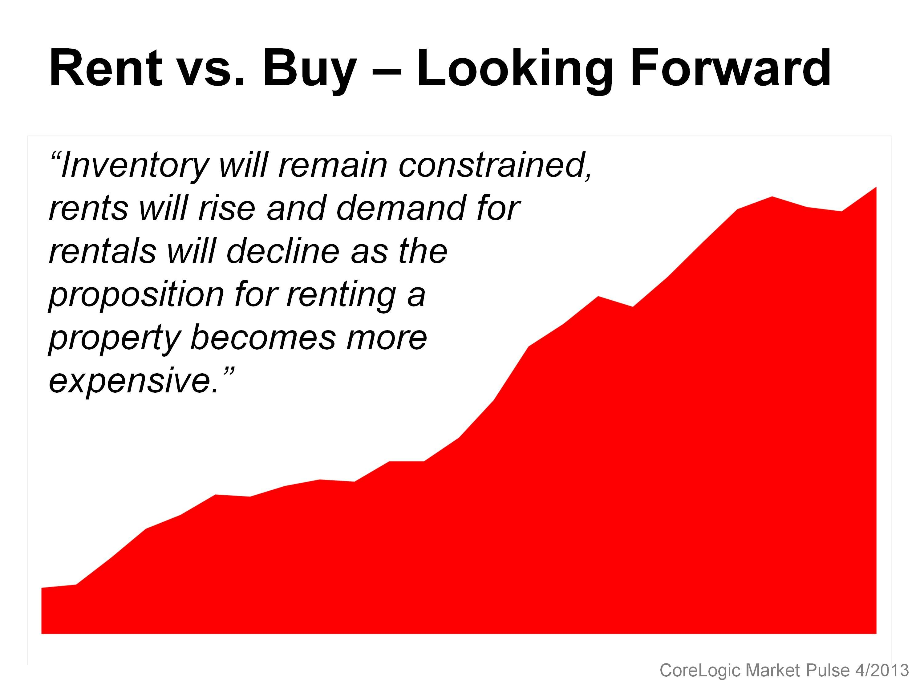 Rent vs buy do yourself a favor and see if you can qualify to do yourself a favor and see if you can qualify to solutioingenieria Choice Image