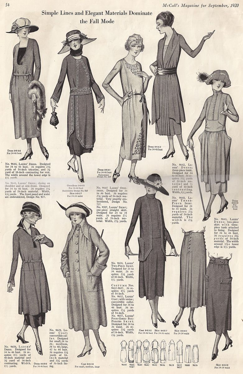 Pin von Sherry Bagby auf Historical Fashion   Pinterest   1920er ...