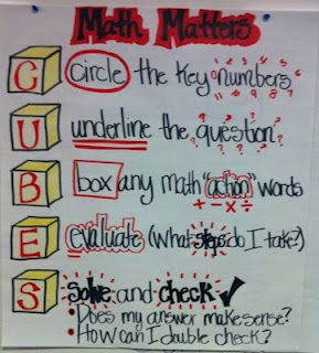 Helping students tackle word problems strategically tomorrow my working 4 the classroom classroom anchor charts and posters cubes math matters ccuart Gallery