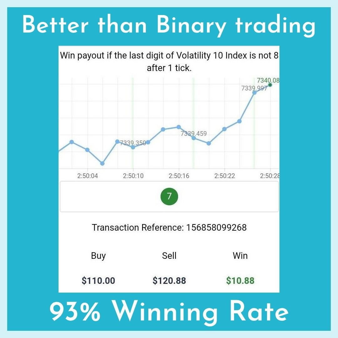 Binary options daily news margaux bettinger farms