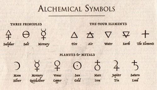 Symbolism Alchemy Pinterest Mercury Sign Air Signs And Gemini Sign
