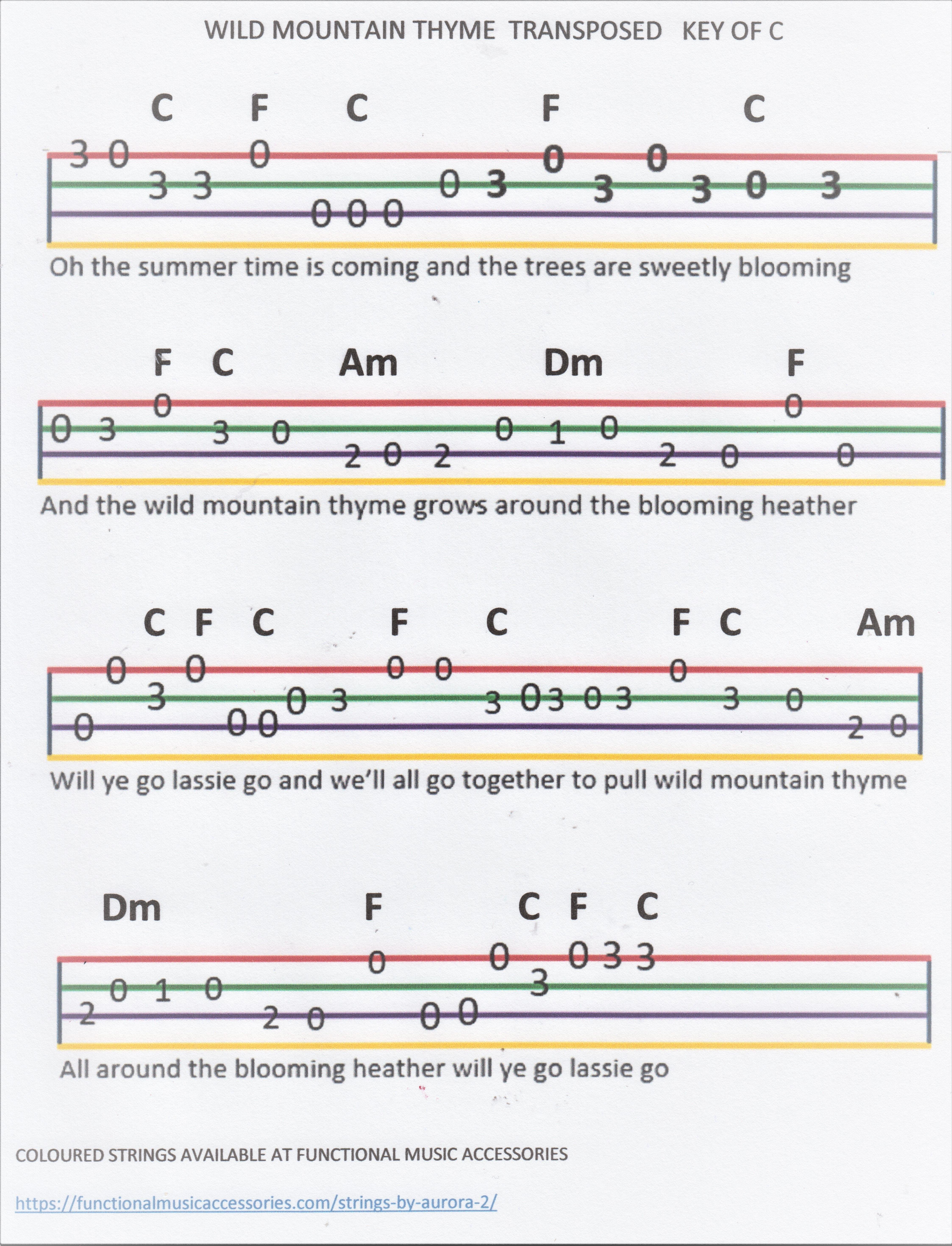 Ukulele Learn By Colour Wild Mou Tain Time Ukulele Songs Ukulele Ukelele Songs