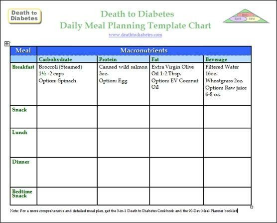 Diet plan for fitness show image 4