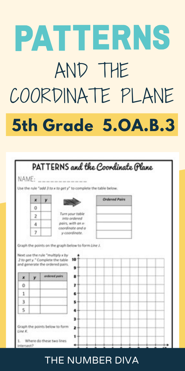 Patterns And The Coordinate Plane Lesson Packet Quiz 5 Oa 3 In