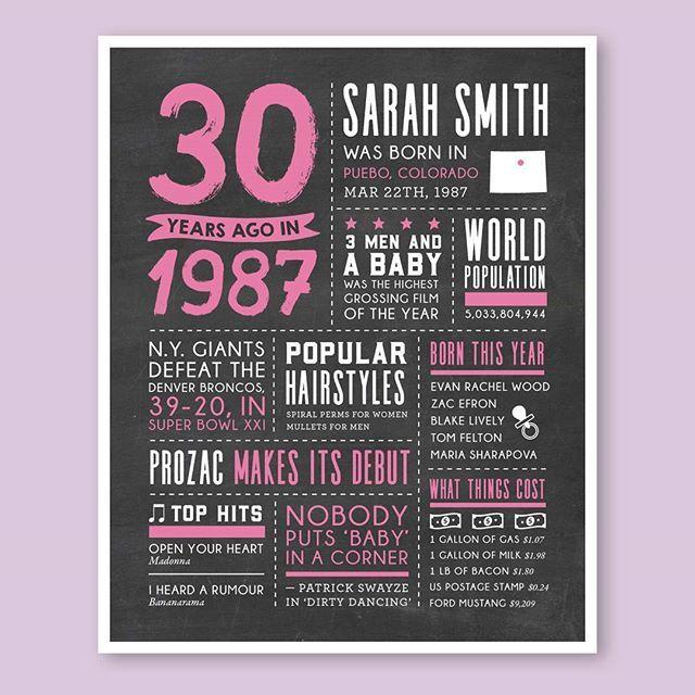 30th Birthday Gifts, 30th