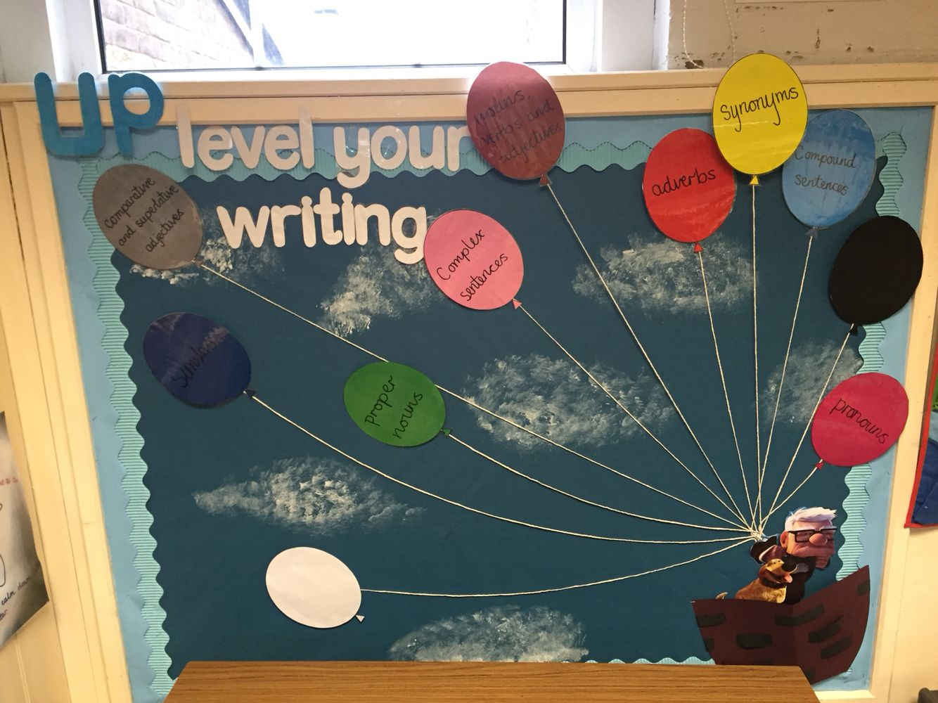 Uplevel Your Writing Spag Display Board With Images