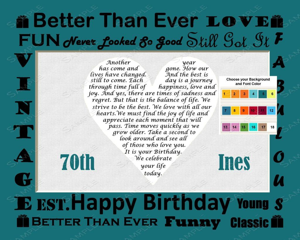 Picture Gift Age Present 70 Years Personalised 70th BIRTHDAY Word Cloud Print