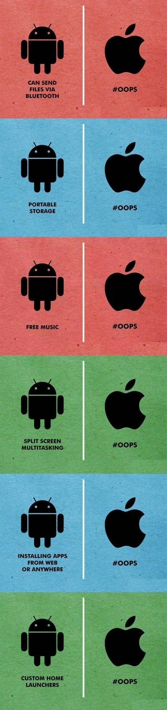 Android Vs Apple Iphone Humor Android Vs Iphone Iphone Meme