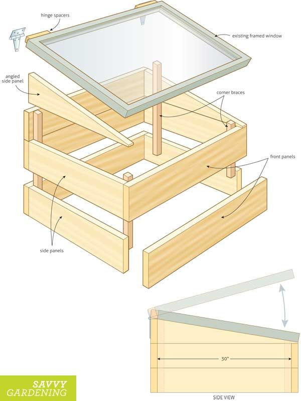 build a diy cold frame using an old window fr hbeet. Black Bedroom Furniture Sets. Home Design Ideas