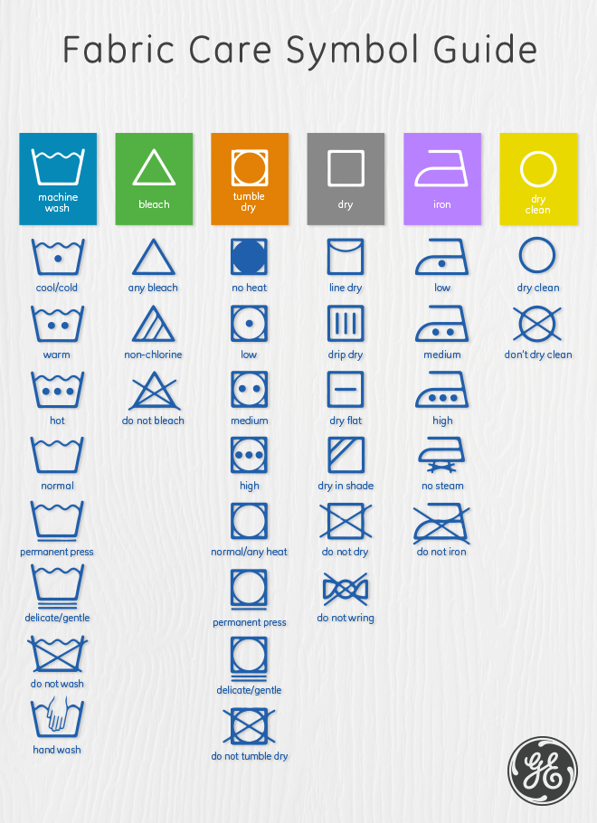 Our Easy To Follow Fabric Care Guide Breaks Down The Symbols Found