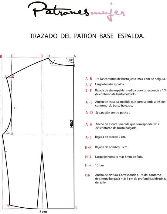 Trazado del patrón base espalda. (Blog de costura, moda y patrones ...