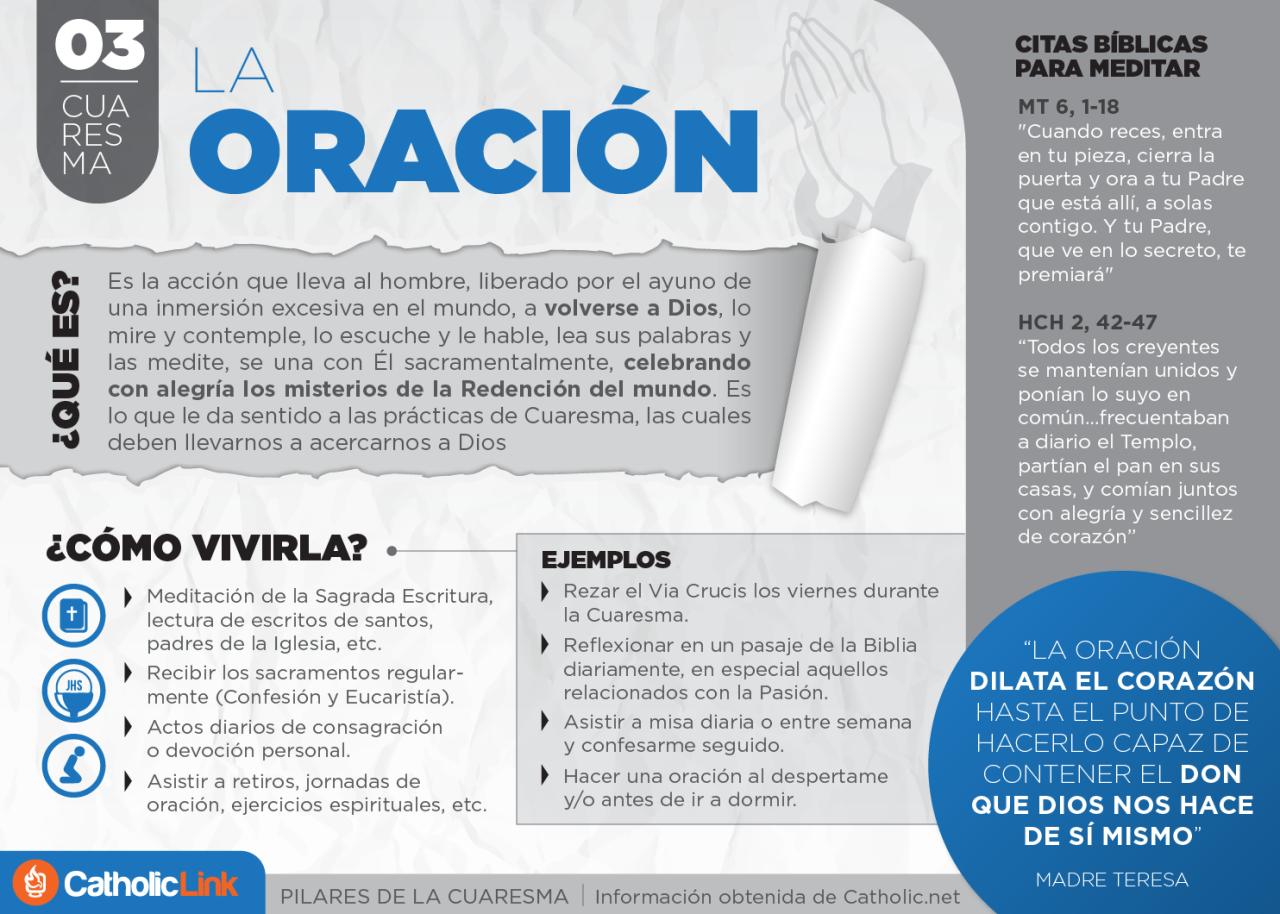 Biblioteca De Catholic Link Infografías Cuaresma