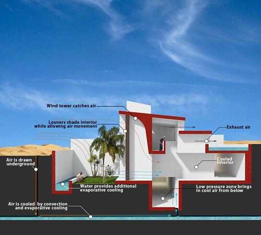 windCatcher | Specht Harpman --- Modular home designed as