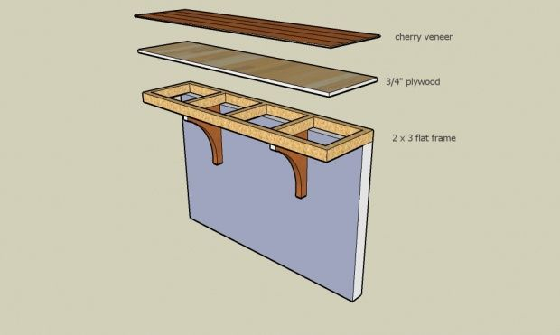 22967d1301551252 Planning Wood Movement Bartop Bar Top 620