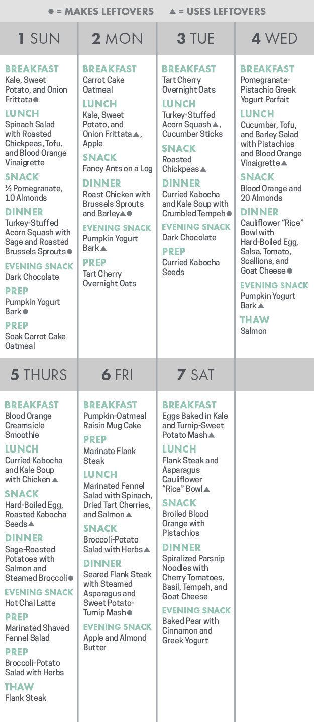 For Easier Meal Planning Aka Easier Weeks  Easy Meal Plans