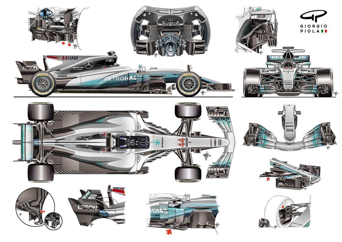 Media Tweets By Giorgio Piola Giorgio Piola Twitter Racing Car Design Racing Simulator Formula 1 Car [ 842 x 1191 Pixel ]
