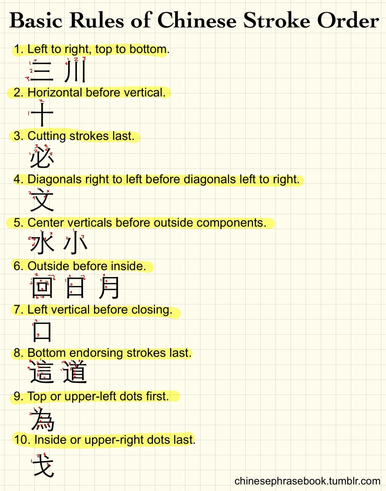 Basic Rules Of Chinese Stroke Order And When In Doubt
