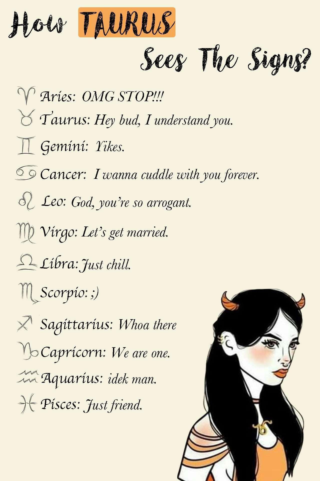 Pin On Zodiac Signs