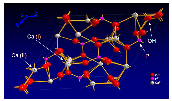 Hydroxyapatite Crystal Structure Overlook the imitations ...