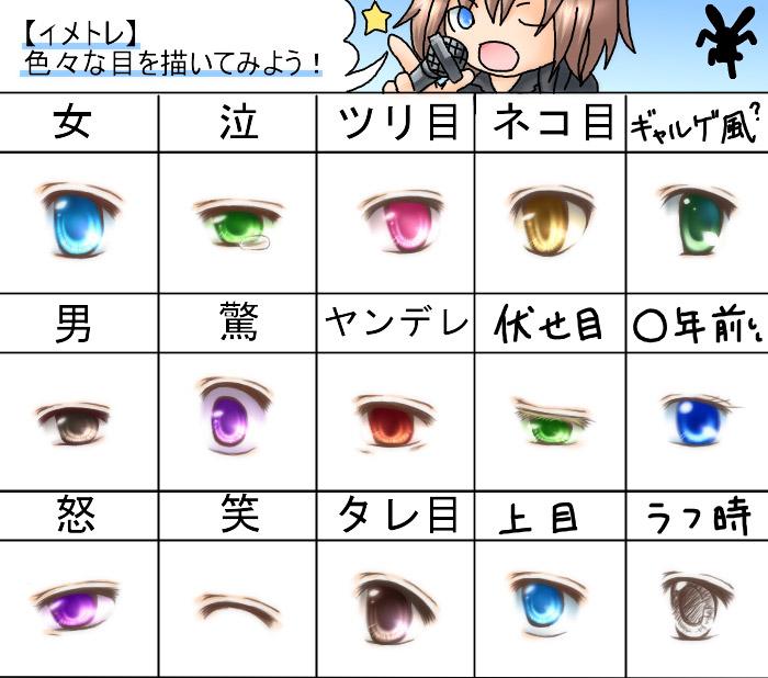 目 種類 目 種類 イラスト 目 種類 顔のスケッチ