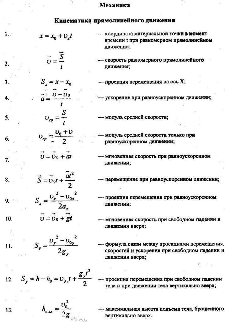 Кинематика задачи с решением 7 класс решение задач по киниматике