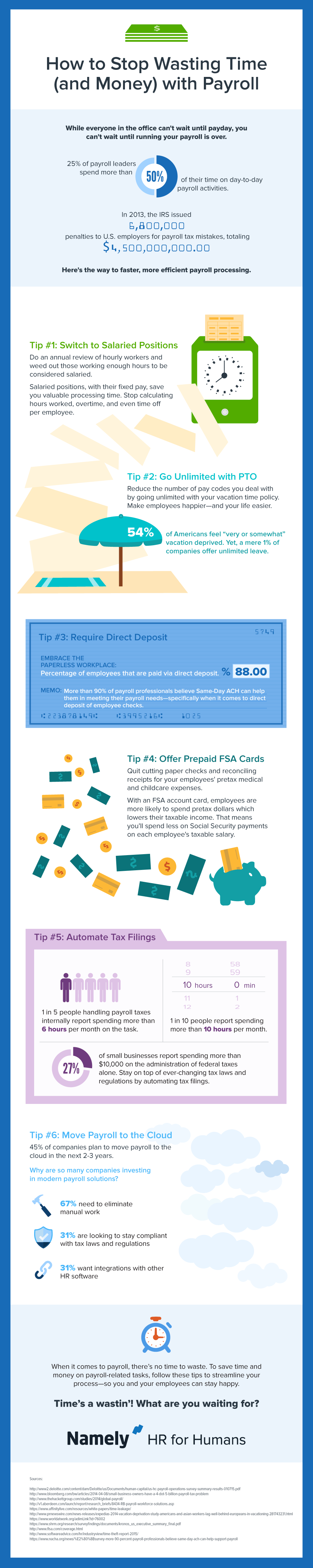 Namely-Payroll-Infographic