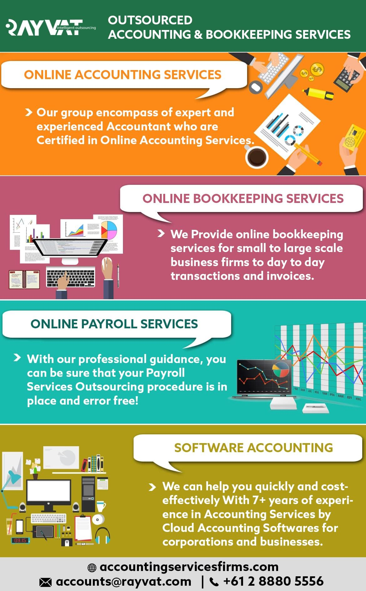 Outsource Accounting Services Is One Of The Most Used