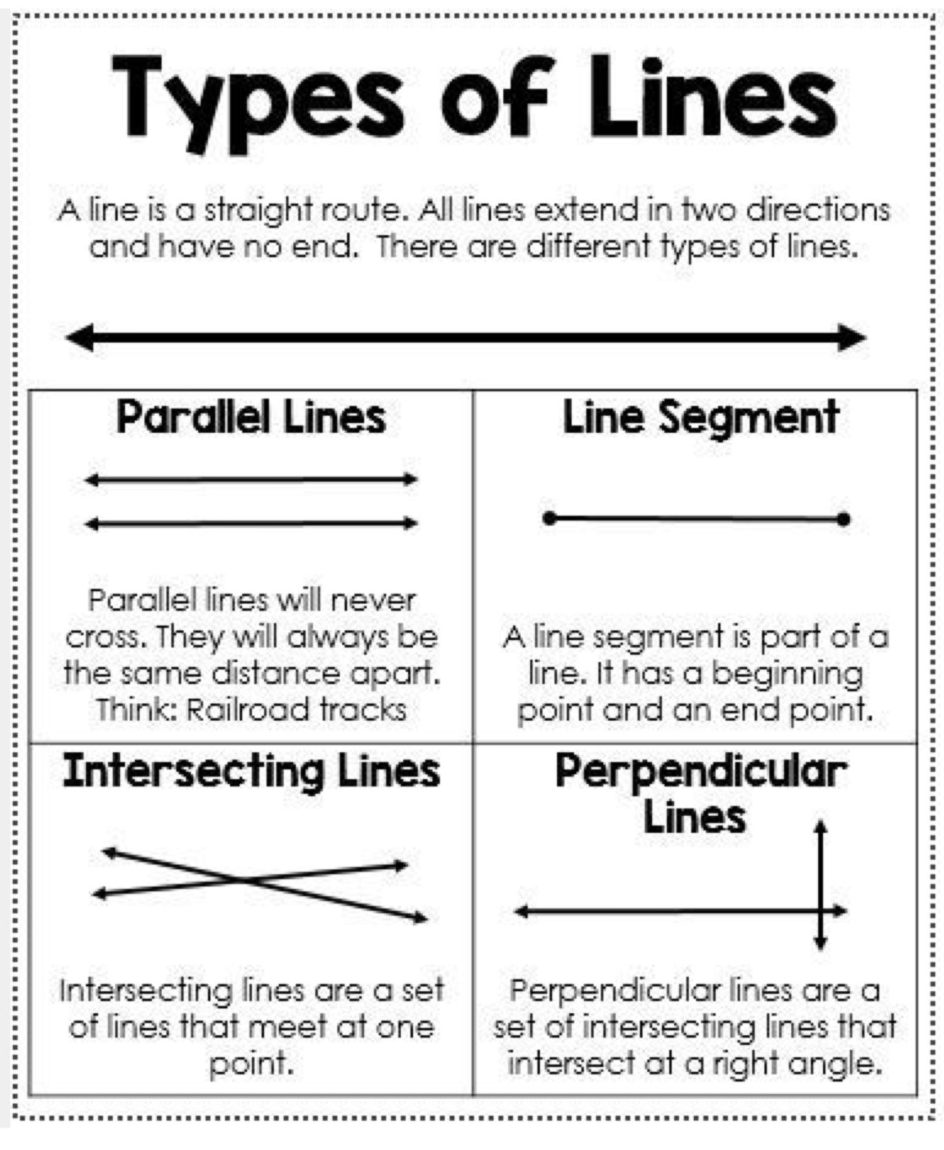 hight resolution of Perpendicular Lines Worksheets 4th Grade   Printable Worksheets and  Activities for Teachers
