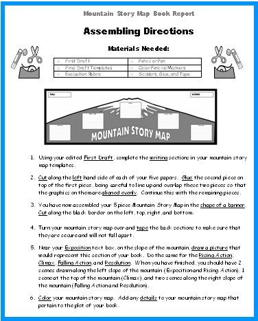 Mountain Story Map Book Report Project templates, grading rubric - project report