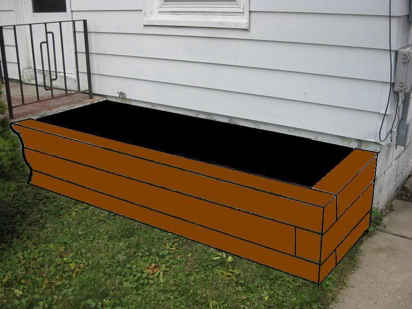Brick Raised Vegetable Beds Raised Planter Bed Against Side Of