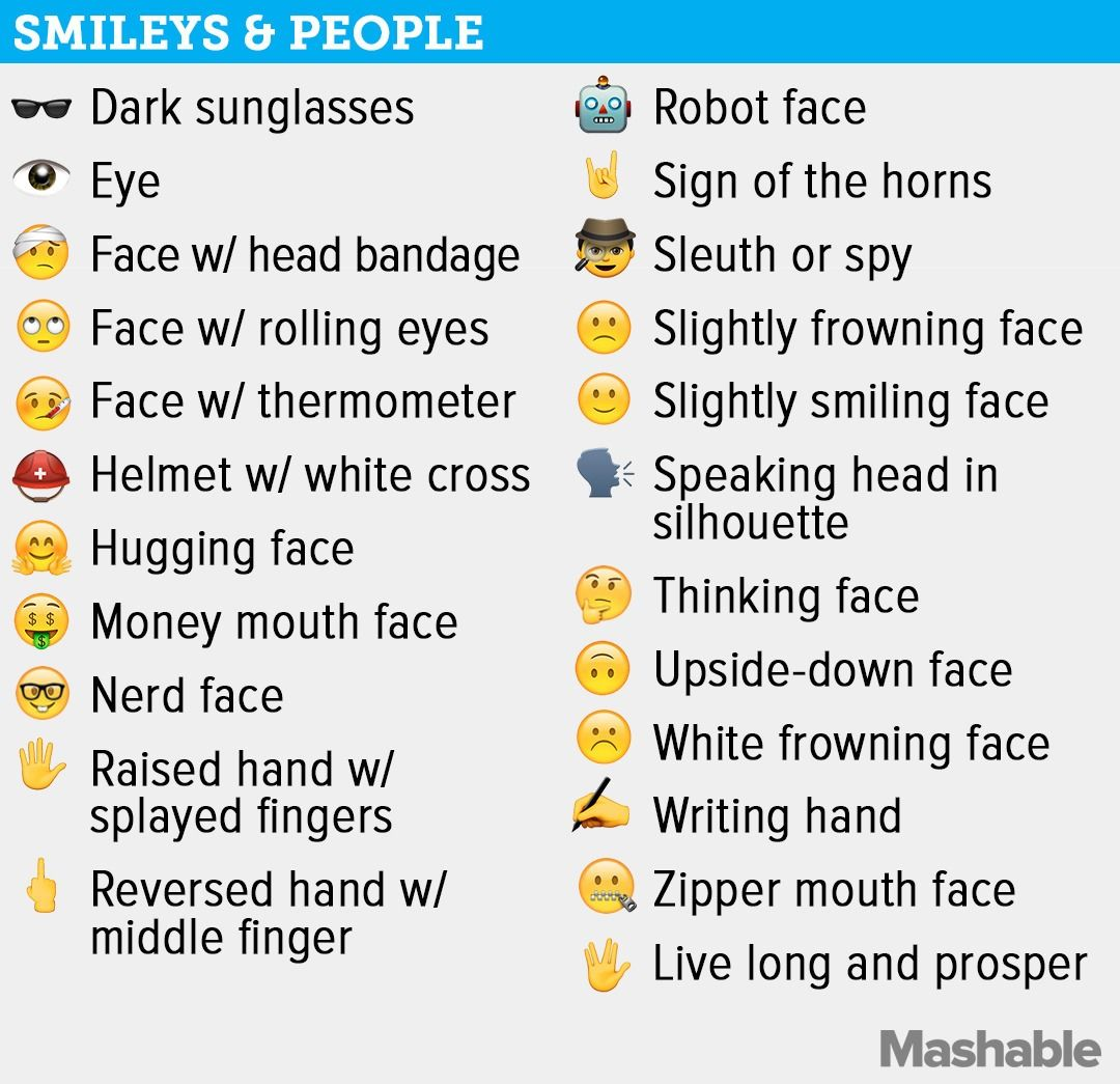 The Complete Guide To Every Single New Emoji In Ios 9 1