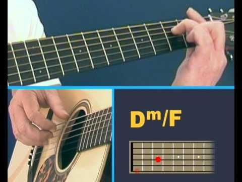 C Breeze A Finger Picking Guitar Lesson With Virtual Fretboard Guitar Lessons Guitar Music Genres