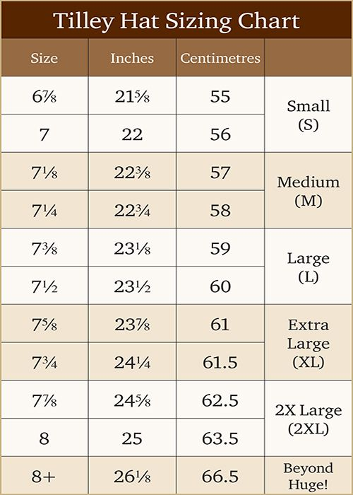 S M L Hat Sizing Chart Another Avenue Of Guessing Should You Not Be Really Sure Tilley Hat Hat Sizes Hat Size Chart