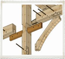 Frame Design Timber Frame In 2019 Wood Joinery