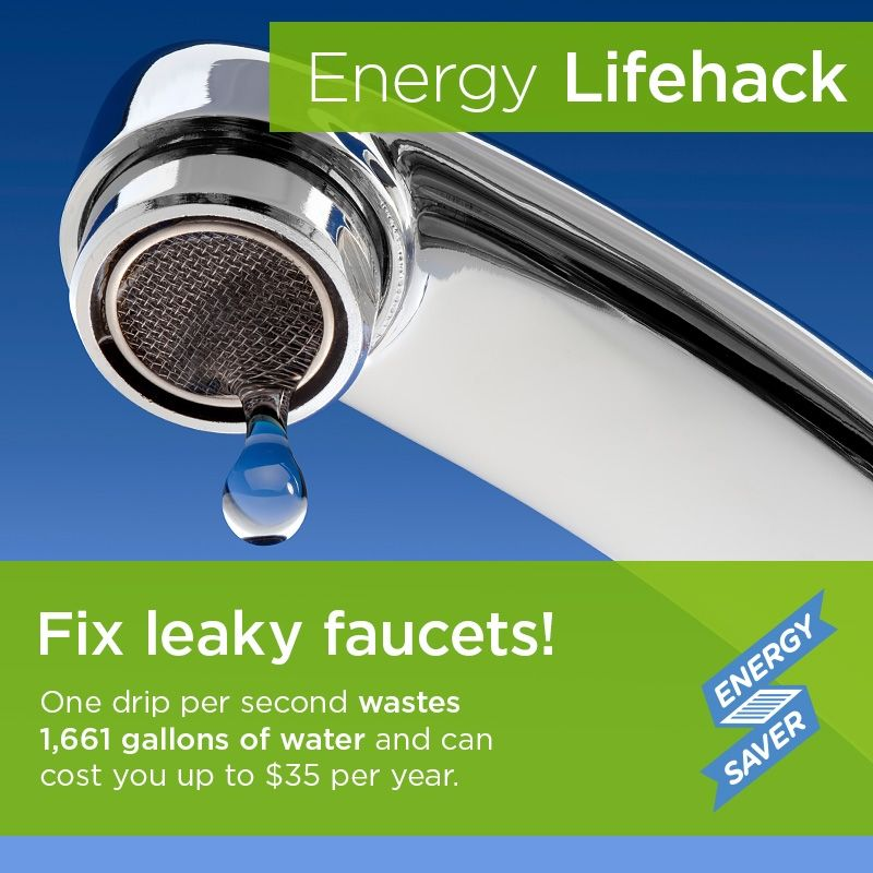One easy energy lifehack: fix leaky faucets to save money and energy ...