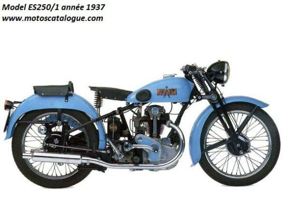 1937 Bianchi (Italy) ES 250