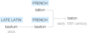 Baton Definition Google Search Definitions 16th Century Dictionary