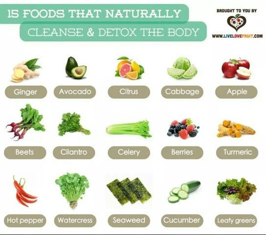 15 Foods  that  naturally  cleanse the body