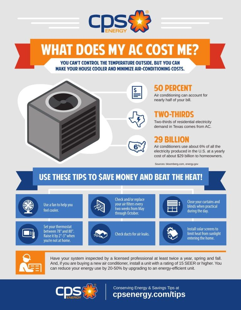 fba8f58961a8 How Much Does My AC Cost Me? - Use these tips to save money and beat ...