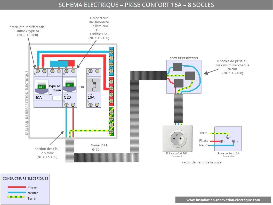 Le Schema Electrique De La Prise De Courant Avec 8 Socles Schema Electrique Detecteur De Mouvement Et Electrique