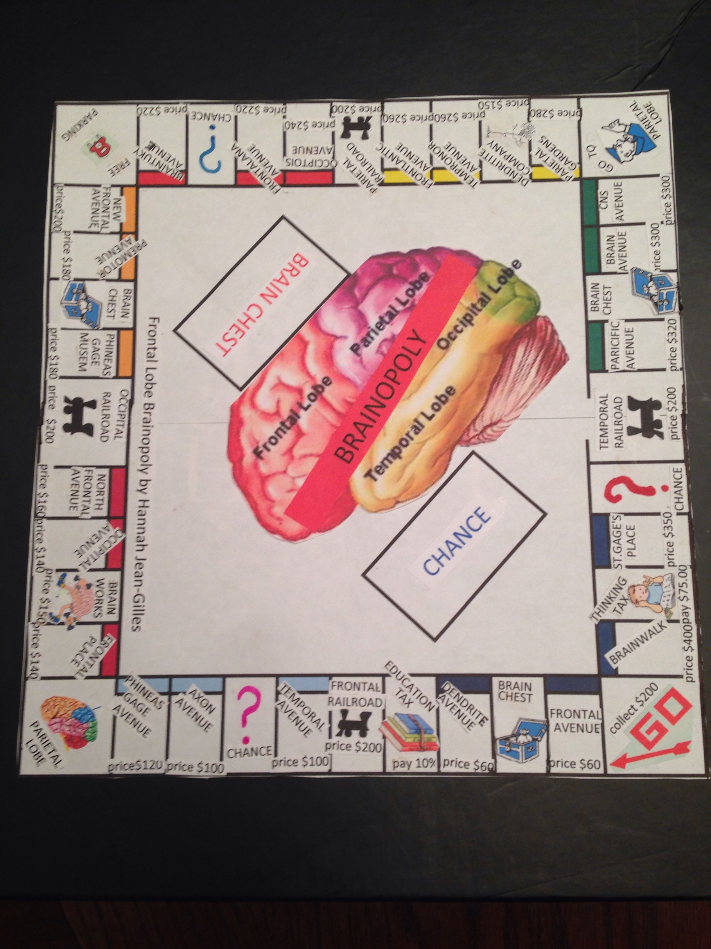 BRAINOPOLY: frontal lobe edition. | School Projects | Pinterest