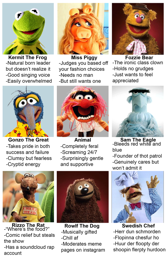 1 Tag Urself I M Sam And Animal Muppets Jim Henson Creature Shop Animal Muppet Muppets