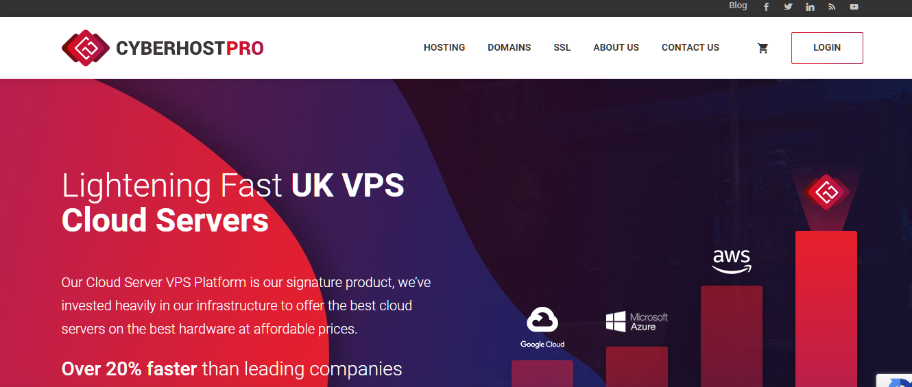 VPS Hosting UK VPS Server Cloud Servers Cyber Host